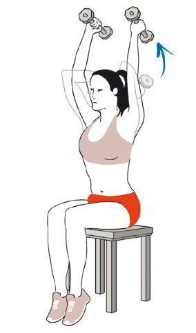 Extensión de tríceps: